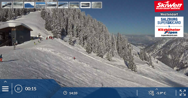 Skiwelt Westendorf